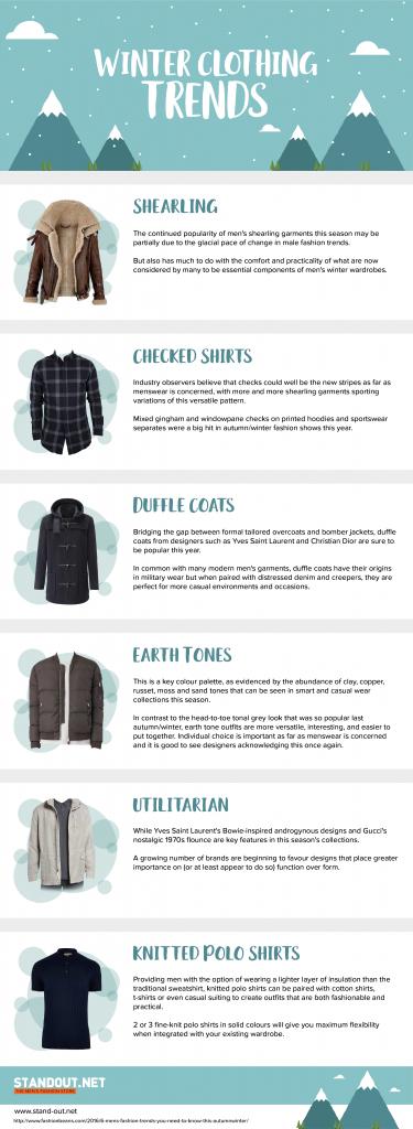 Winter Trends