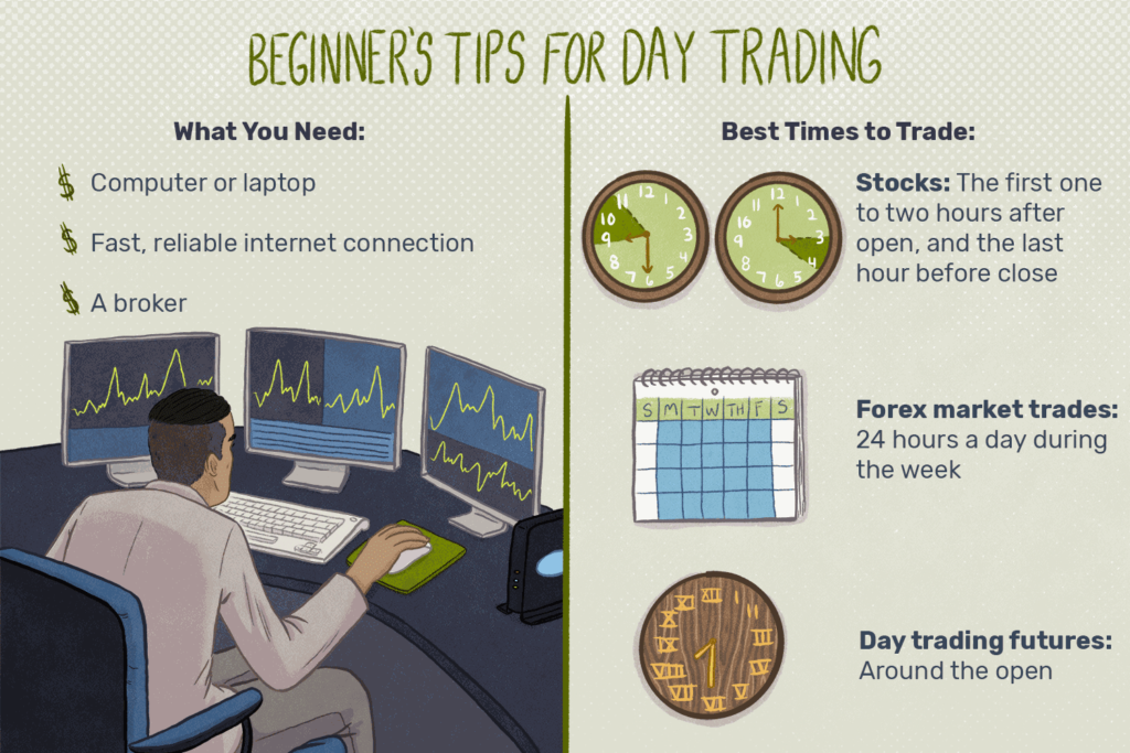 Know your Style and Strategy Entering the Forex Market: 3 Things to Ensure Greater Success