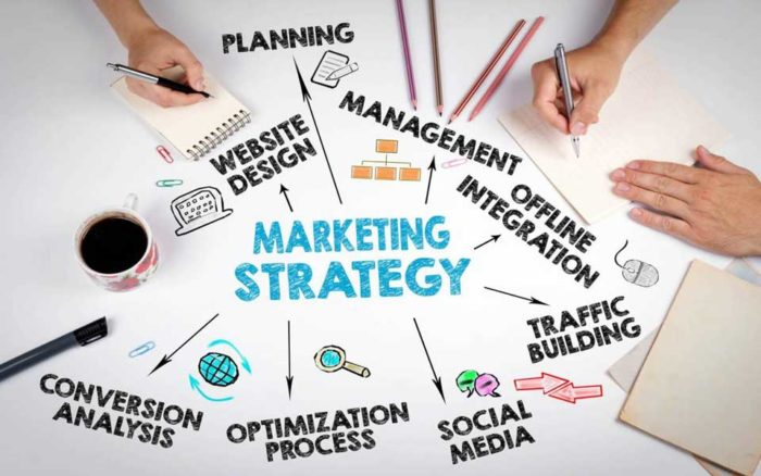 marketing strategies Startup Business – 4 Essential Tips for Success