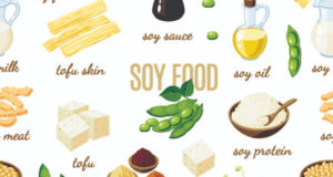 Why to get introduced to soy protein